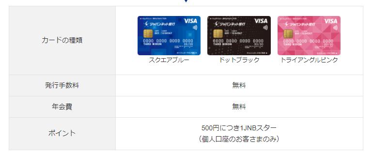 ジャパンネットバンク銀行デビットカードラインナップ