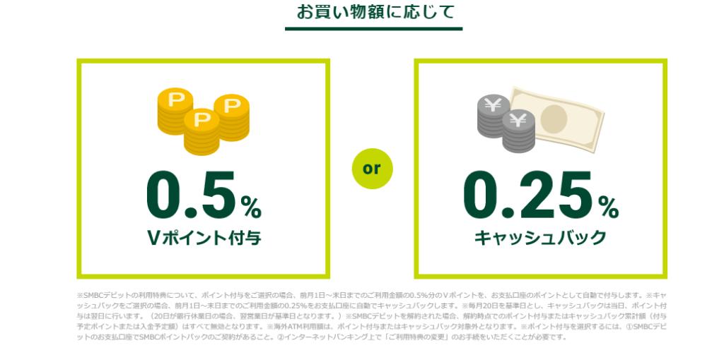 三井住友銀行デビット利用選べる特典