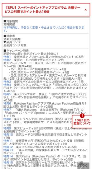 楽天市場SPUスーパーポイントアッププログラム詳細画面