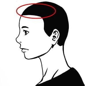 自分流のシャンプーの順番(頭皮マッサージ)前頭部の説明