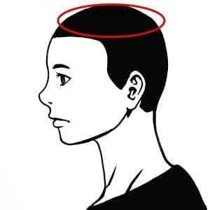 自分流のシャンプーの順番(頭皮マッサージ)頭頂部の説明