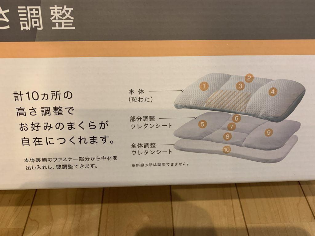 ニトリ 高さ 10カ所調整 枕 粒わた 外箱2