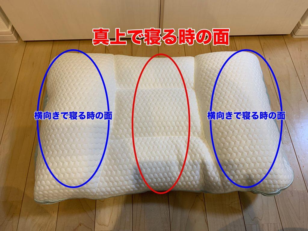 ニトリ 高さ 10カ所調整 枕 粒わた 寝る向きによって使用する面の説明画像